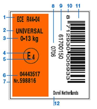 Car seat safety rules explained: What does an ECE R44/04 label mean? | Bébé  confort